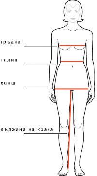 Вижте как да определите размера си с помощта на обиколките на талия, ханш и гърди.